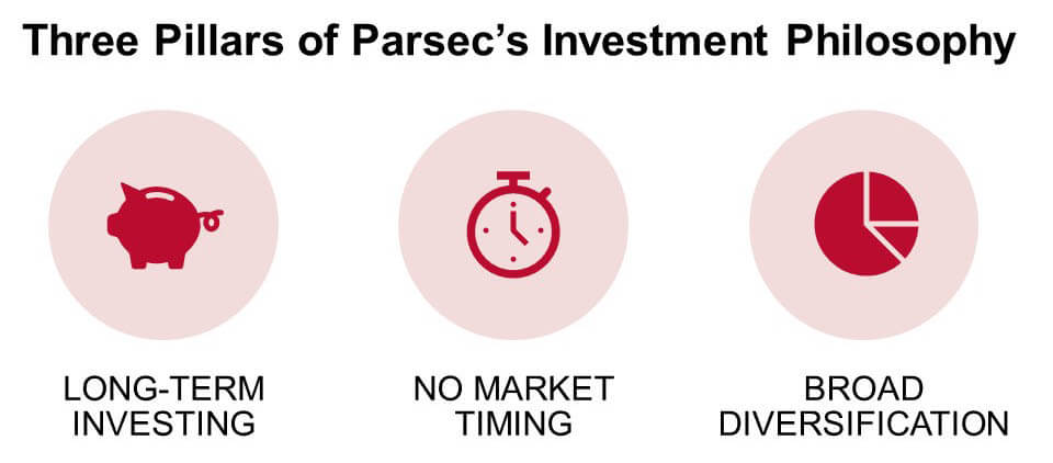 Parsec's Investment Process